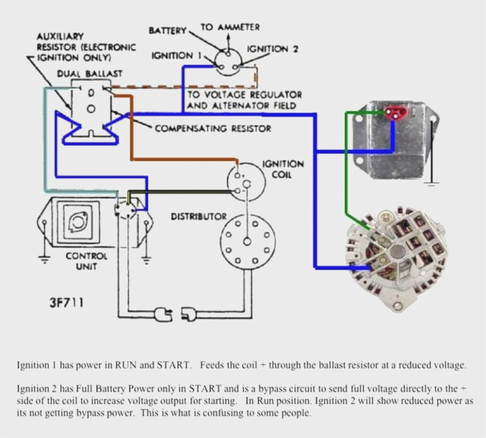 medium resolution of mopar ignition wiring diagram wiring diagram sample msd electronic ignition wiring diagram