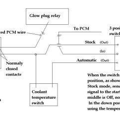 1997 7 3 Powerstroke Glow Plug Relay Wiring Diagram Blank Cell Worksheet 9 17 Kenmo Lp De Manual E Books Rh Made4dogs 2001