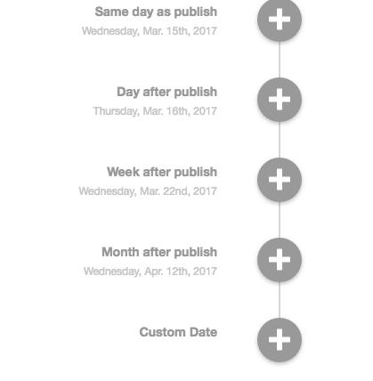 custom date coschedule social