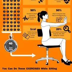 Office Chair Workouts For Abs Little Castle And Half Glider 10 Exercises You Can Do At Your Cubicle Or Desk