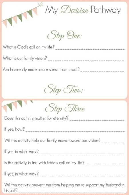 I love this! I use this worksheet all of the time to help me decide if I need to say yes or no to an opportunity!