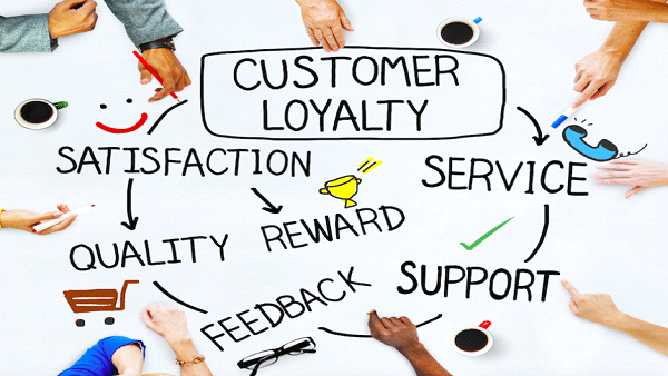 How to turn your potential leads to loyal clients?