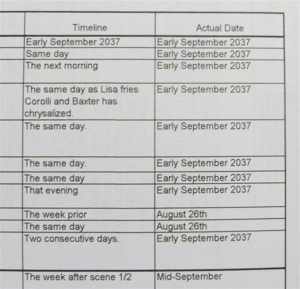 Chapter 1 timeline