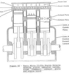 figure 42 basic white cliffs engine details showing piston operated valves steam chambers [ 1249 x 981 Pixel ]