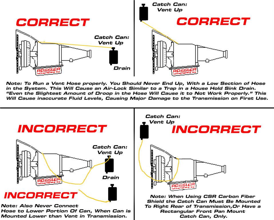 4l80 wiring diagram 1997 jeep cherokee 4l80e transmission cooler diagrams lose 4l60e lines