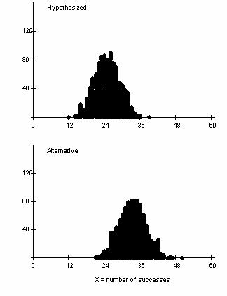 INVESTIGATING STATISTICAL CONCEPTS, APPLICATIONS, AND METHODS