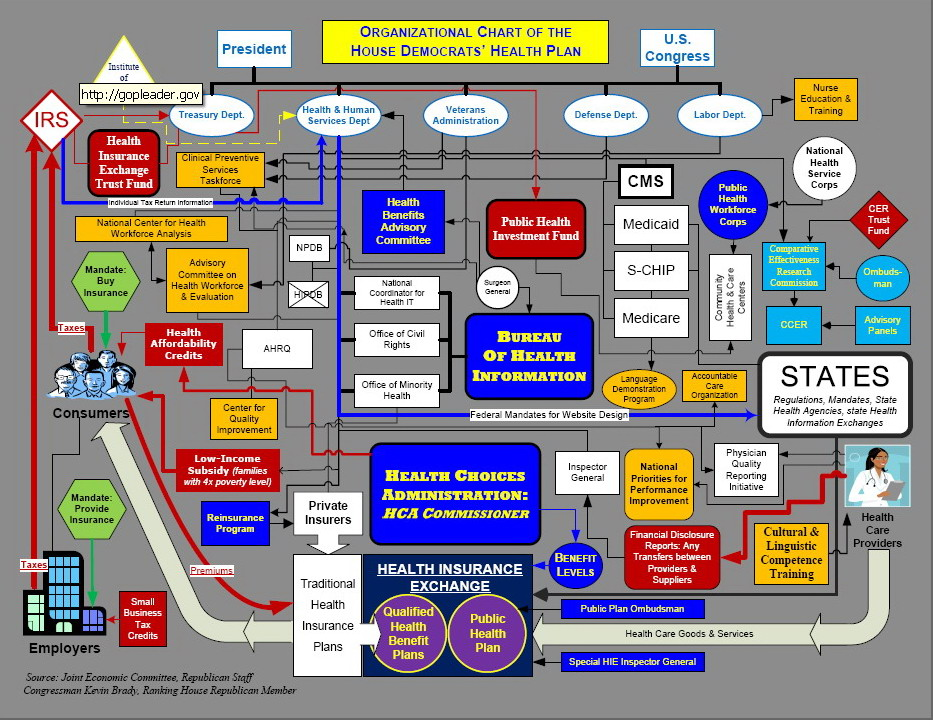 The tangled web of money and waste in ObamaCare LandThe tangled web of money and waste in ObamaCare Land