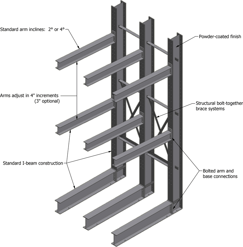 Heavy Duty Shed Racks