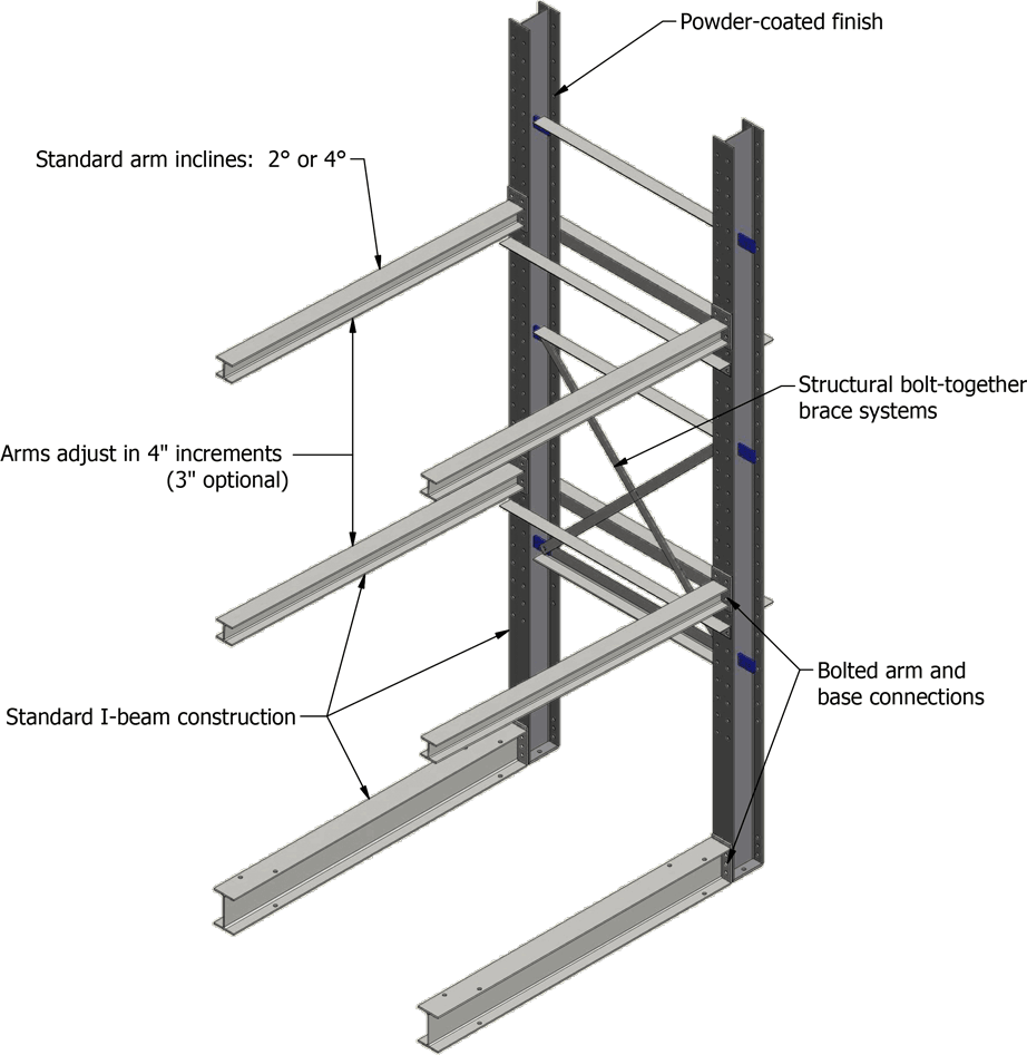 Dexco Structural I Beam Salvage Yard Rack Systems