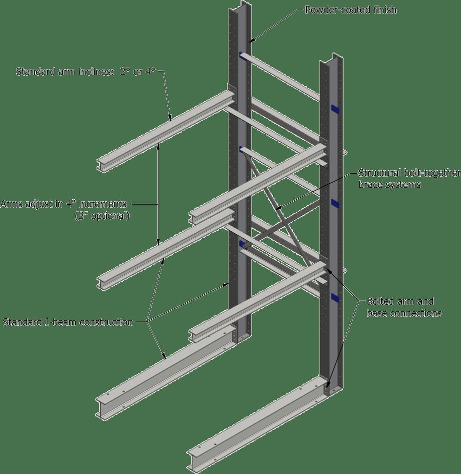 Heavy Duty Car Storage Racks