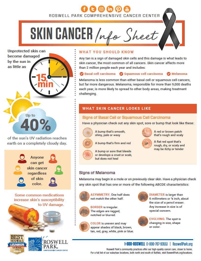 hight resolution of skin cancer tip sheet