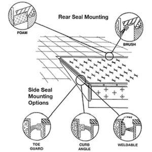 Dock Leveler Sealing Kits