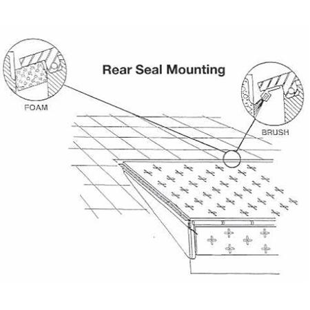 Rear Seal Mounting Brush Kit