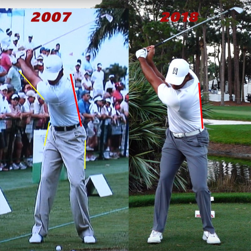 Tiger Woods Swing | How the Body Works During the Golf