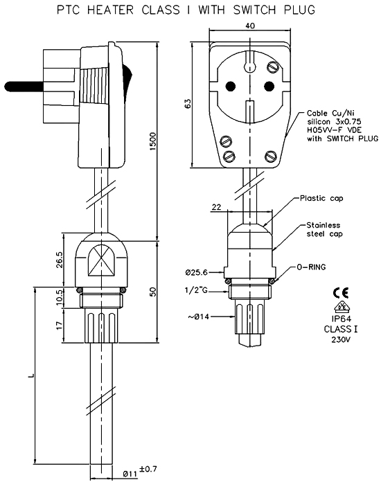 Rotfil: Electric heating elements, Cartridge heaters