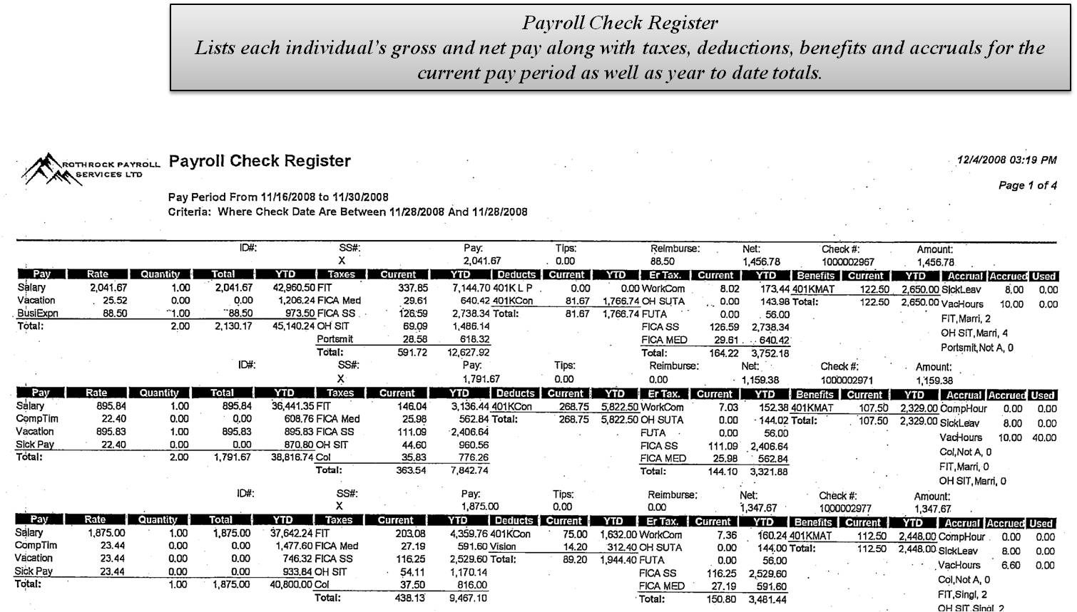 Rothrock Payroll A Professional Tax And Accounting Firm