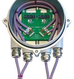rotork introduces bumpless profibus highway termination module [ 1362 x 1980 Pixel ]