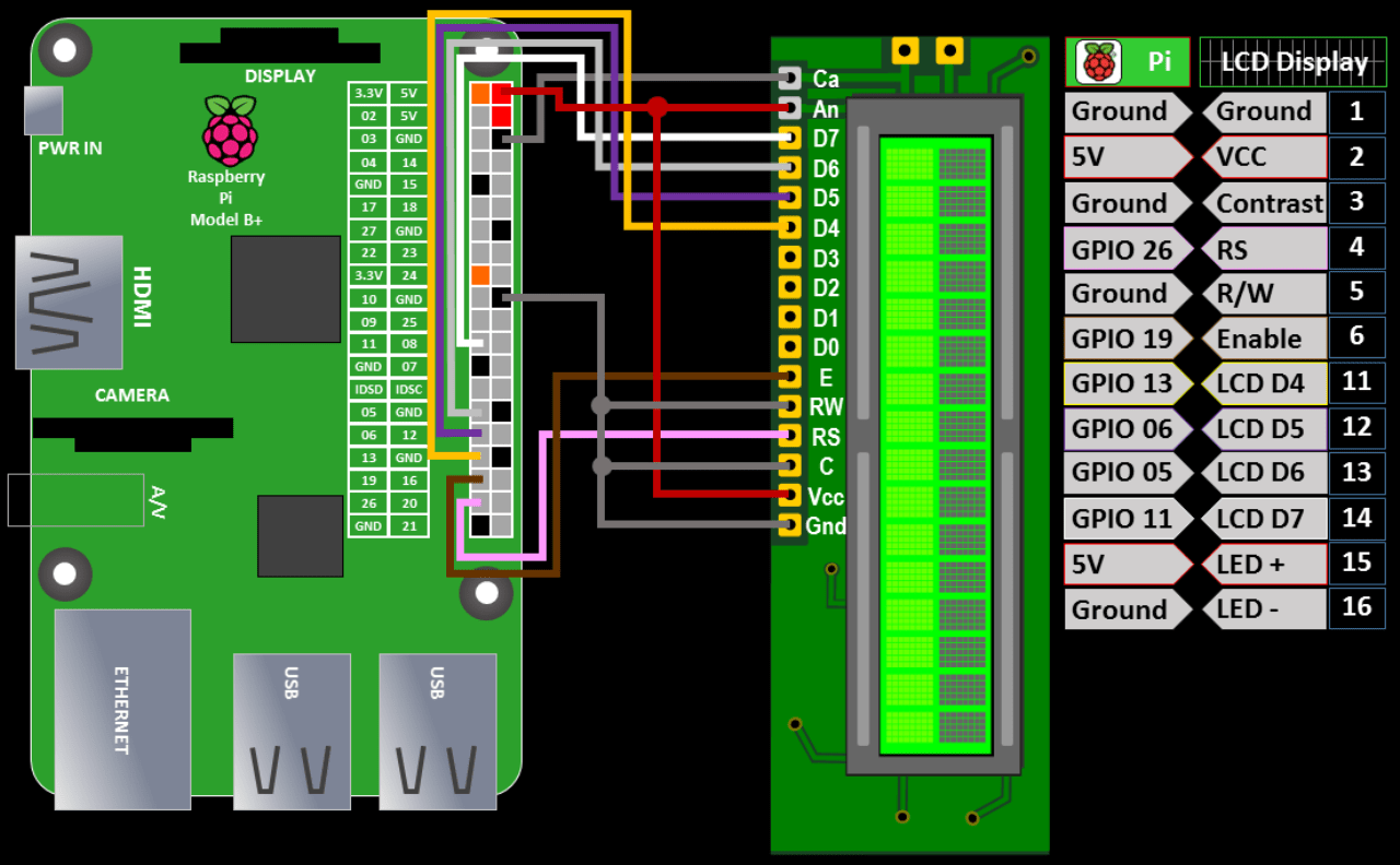 hight resolution of lcd display wiring