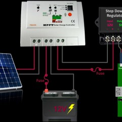Rs485 Wiring Plow Diagram Raspberry Pi Solar Serial Rest Api Tutorial | Rototron
