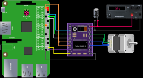 small resolution of raspberry pi stepper motor tutorial rototron laptop power supply also stepper motor driver circuit diagram besides