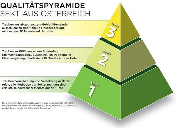 Sektpyramide300