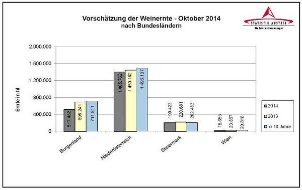 Weinernte2014