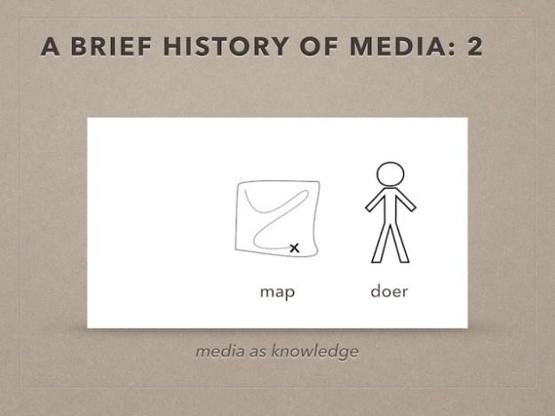 media ecology.006