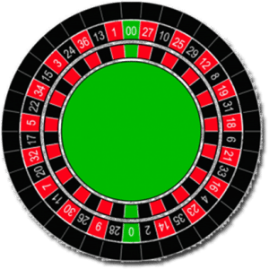 Playing Red or Black in Roulette - Basic Strategy at the Wheel
