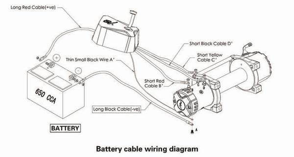 Smittybilt Winch Solenoid Wiring Diagram