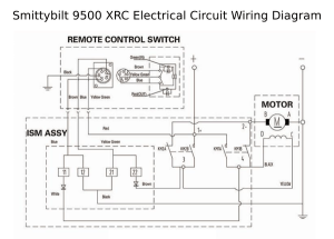 Smittybilt XRC 9500 Winch Buyer's Guide  Roundfe