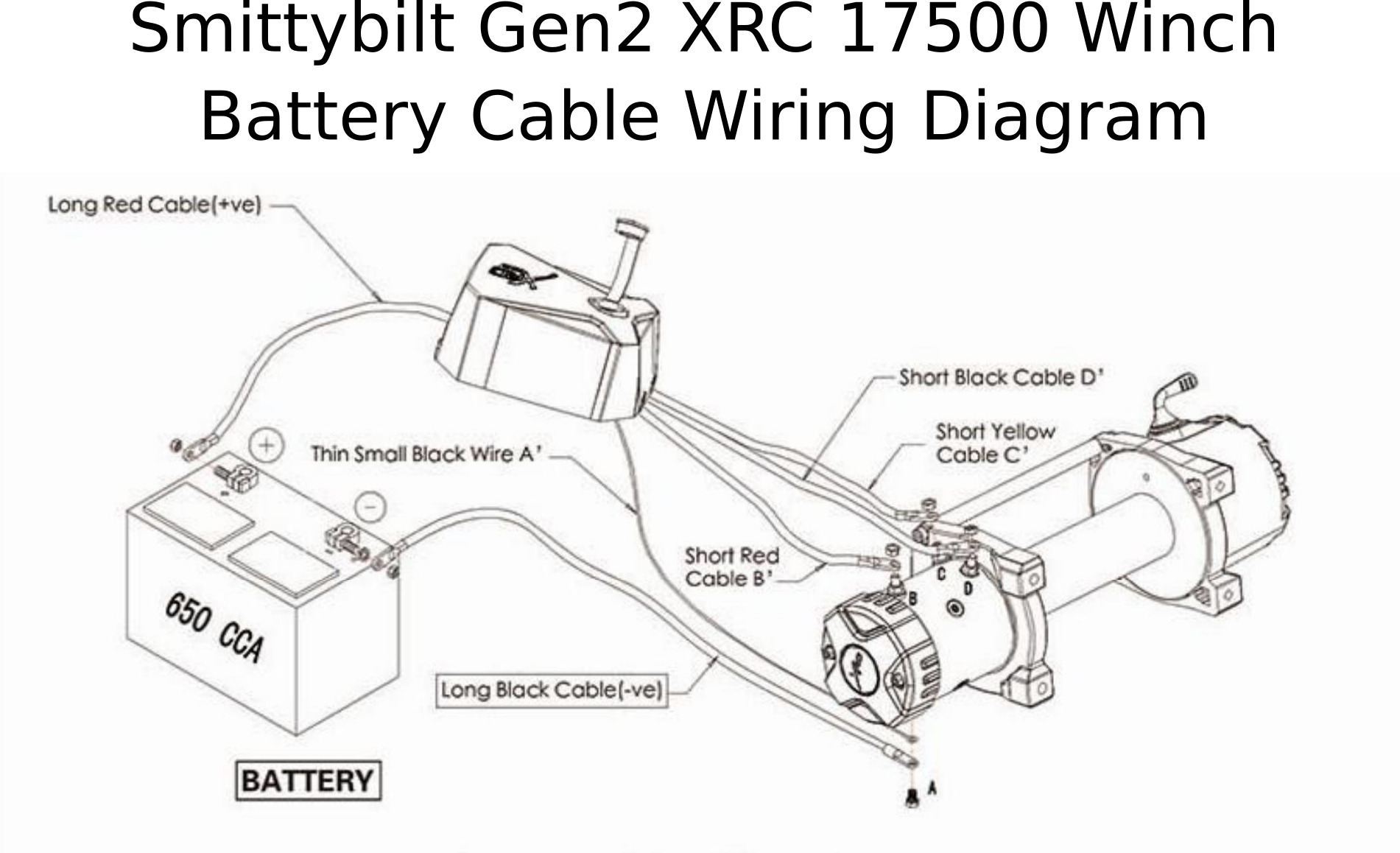 [Complete Specs] Smittybilt Gen2 XRC 17500 Winch 97417