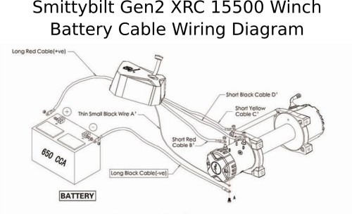 small resolution of smittybilt winch 9500 wiring diagram wiring diagram today smittybilt winch wiring kit smittybilt winch wiring
