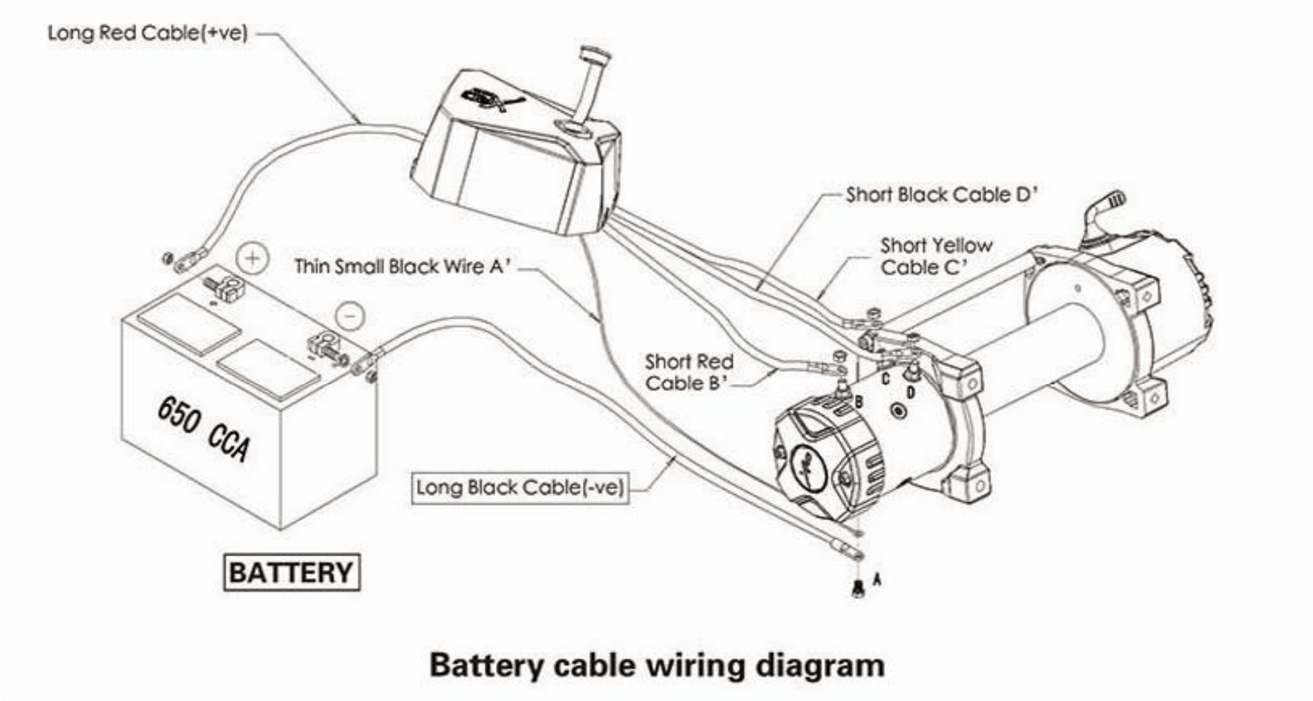Ramsey Winch Solenoid Wiring Diagram