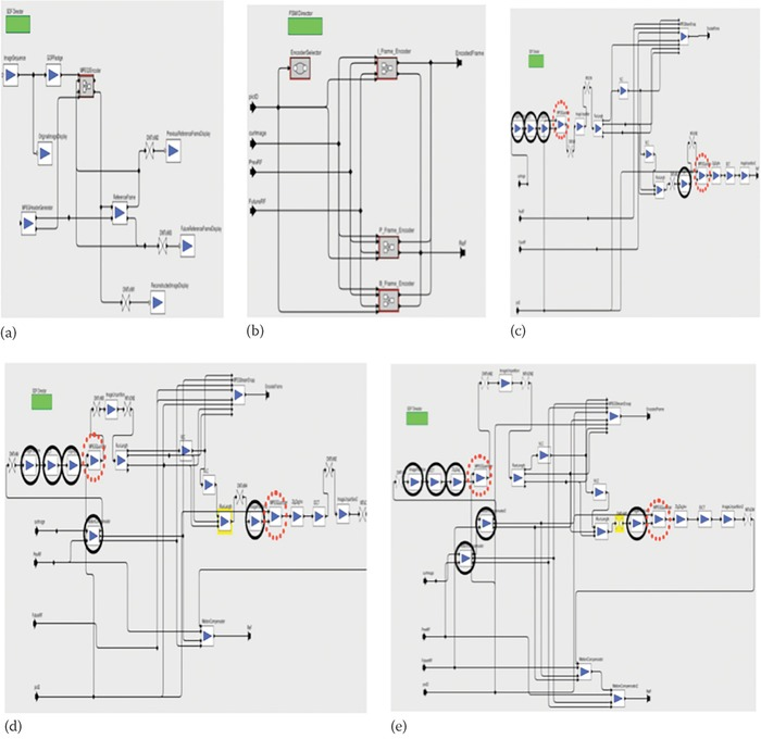 Electronic Design Automation for IC System Design