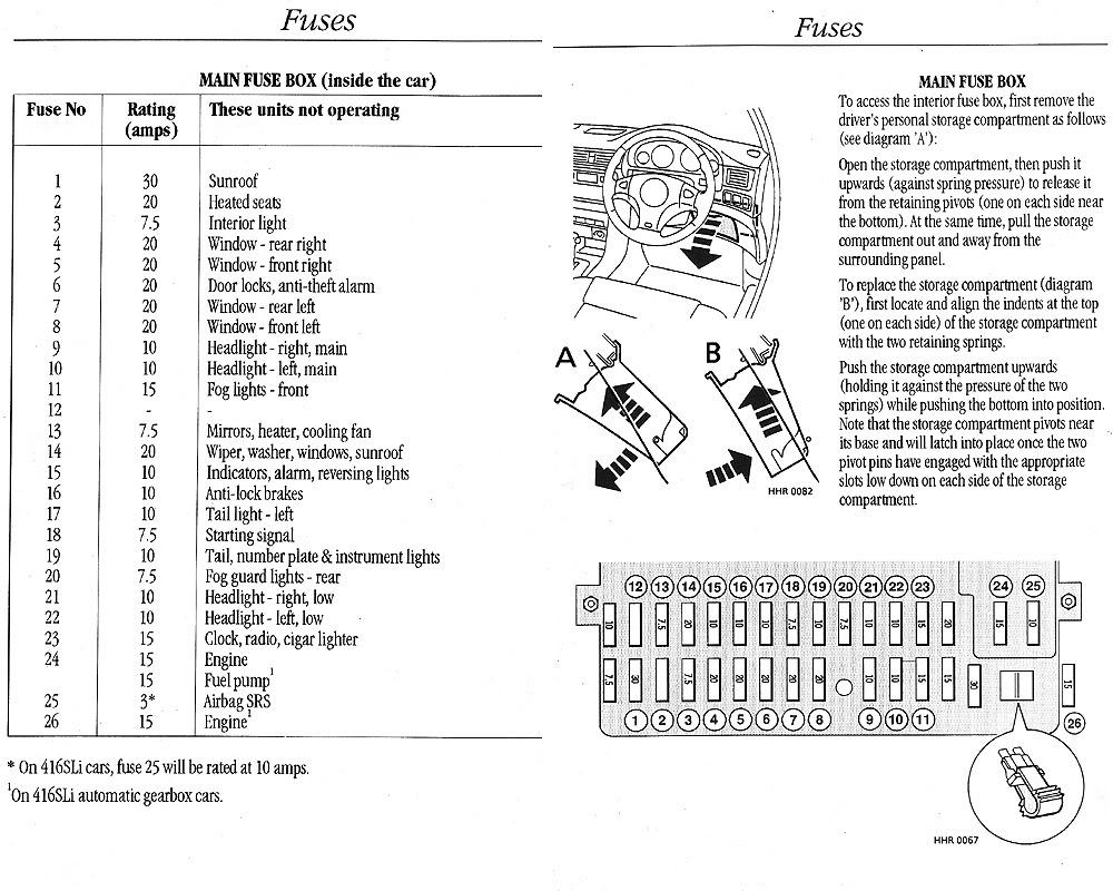 Fuse Box On Rover 45 Auto Electrical Wiring Diagram Land Lr2