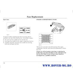 fusebox and diagnostic socket locations rover 25 1999 2006 petrol 1 4 page0158 i2 jpg  [ 1131 x 1600 Pixel ]