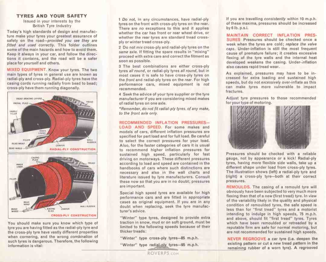 Literature Pack - 1968 - Tyres & Your Safety - Rear