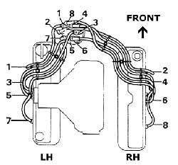 Land Rover Fire Order And Ignition Cable Routing