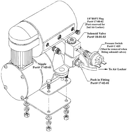 Fuse Box Diagram 2004 Land Rover Discovery on 1998 land rover discovery fuel pump