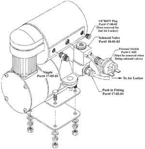 ARB Compressor Diagram | Land Rover Differential Kits