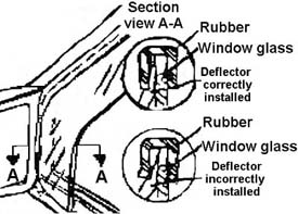 Diagrams For Installing Air Deflectors On Discovery II