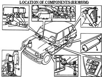 Diagram On Range Rover For Coil Spring Replacement