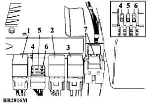 Identifying Relay Fuses On The Range Rover Classic