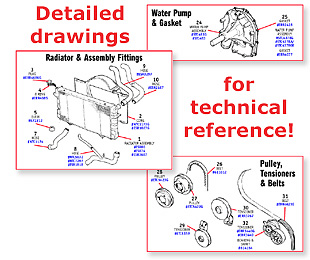 land rover discovery 4 wiring diagram 2000 dodge durango radio 1995 range engine all data classic parts catalog 1987 classics lexus