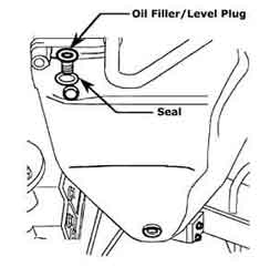 How To Check And Refill Transmission Fluid On Discovery 2