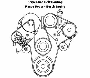 Service manual [Diagram To Install Serpentine Belt 2008