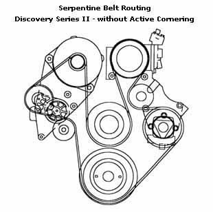 Serpentine Belt Routing Diagram For Discovery Series 2
