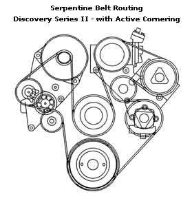 discovery 2 ace wiring diagram ford ranger car stereo serpentine belt routing for series ii with active cornering