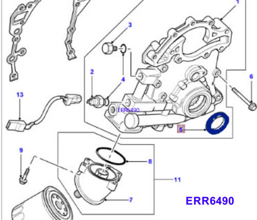 GENUINE LAND ROVER ENGINE CRANKSHAFT SEALS DISCOVERY I