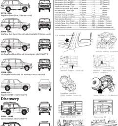 fuse box range rover classic wiring library rh 69 dirtytalk camgirls de 2006 range rover fuse [ 1100 x 1440 Pixel ]